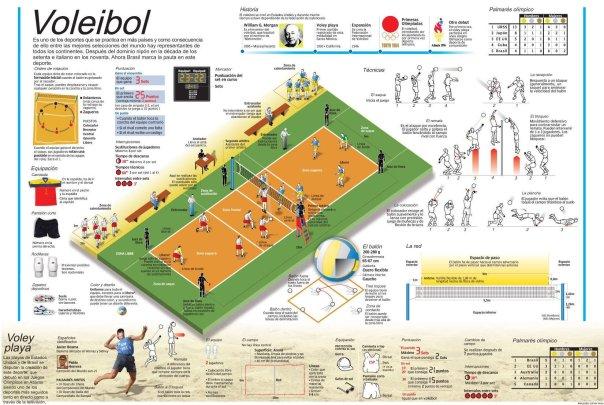 infografia-voley