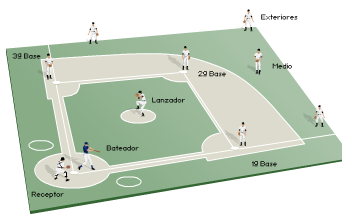 10 regla beisbol: