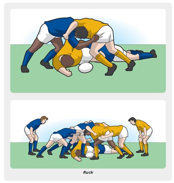 El ruck en rugby