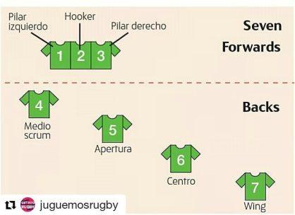 posición jugadores seven.jpg